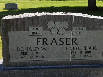 The Fraser's Grave